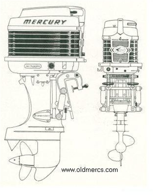 mercury 400e 1960 outboard wiring diagram